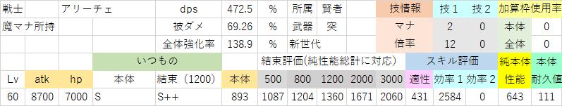 アリーチェ(前衛・初動).png