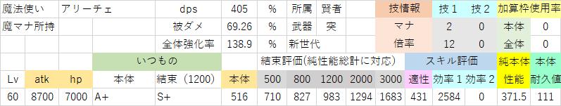 アリーチェ(後衛・初動).png