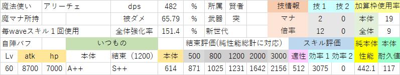 アリーチェ(後衛・恒常).png