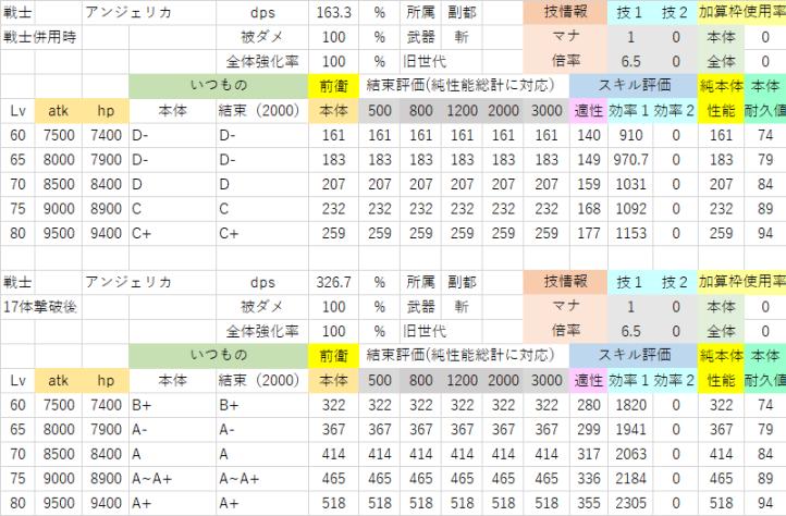 アンジェリカ(初動~キルアップ).png