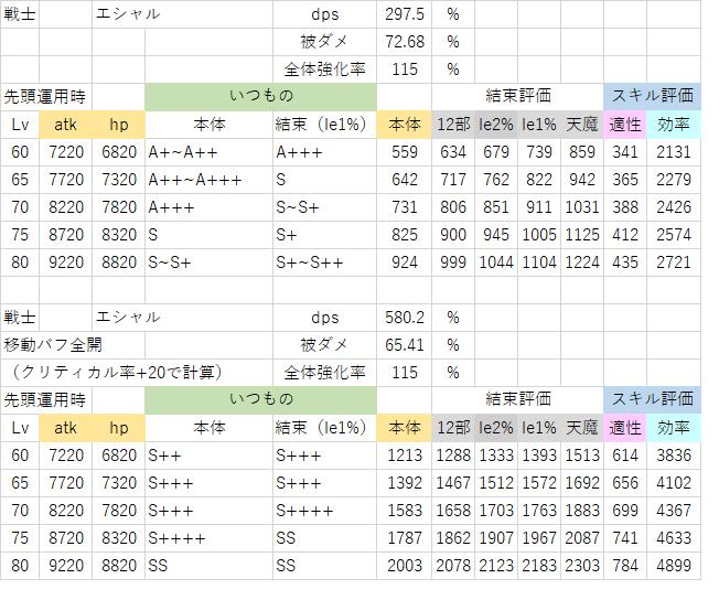 エシャル(軍記全開).png
