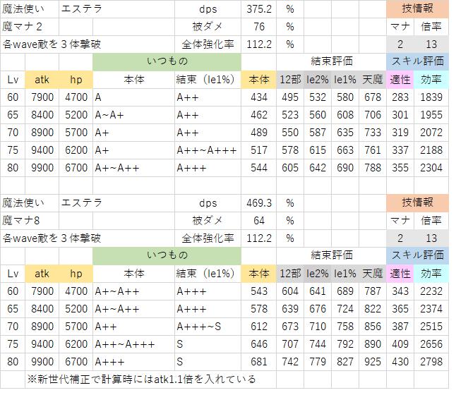 エステラ(各wave3体撃破).png