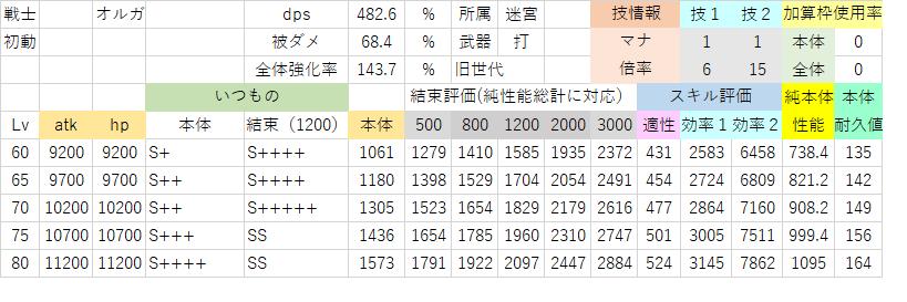 オルガ(初動).png