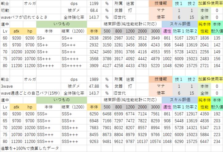 オルガ(道中3wave).png