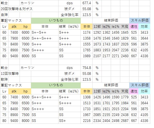 カーリン(20回攻撃&対ボス).png