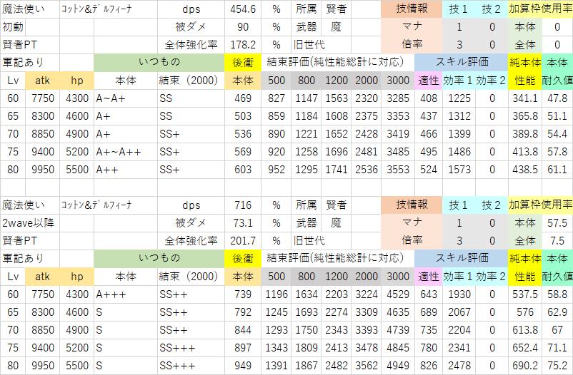 コットン&デルフィーナ(軍記あり).png