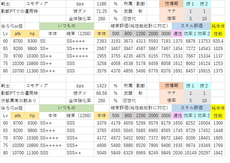 コモディア(副都PT・3マナ時).png