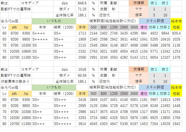 コモディア(副都PT).png