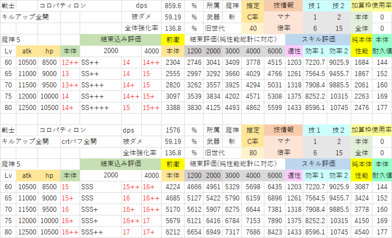 コロパ(キルアップ全開).png
