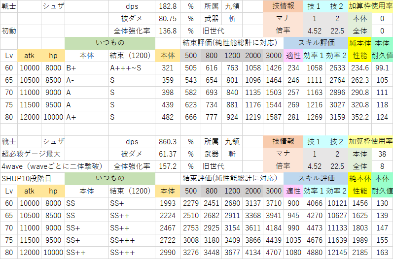 シュザ(平常運用).png