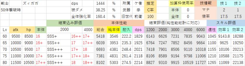 ズィガガ(50体撃破).png