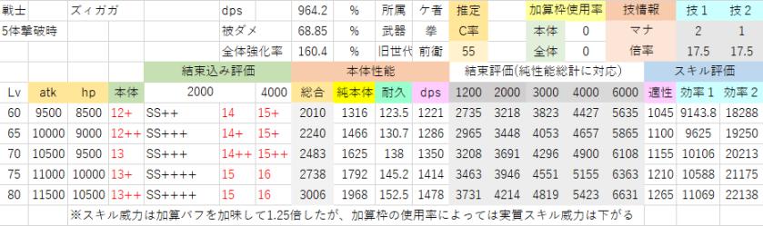 ズィガガ(5体撃破時).png