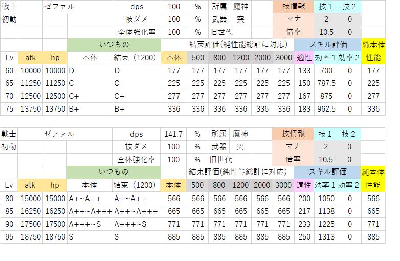 ゼファル(60~95).png