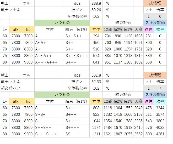 ツル(バフ未換算).png