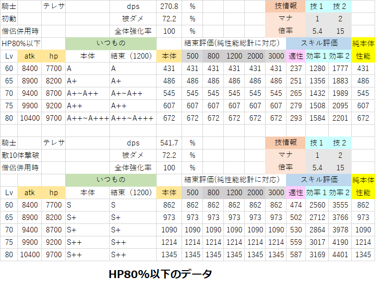 テレサ(HP80%以下).png