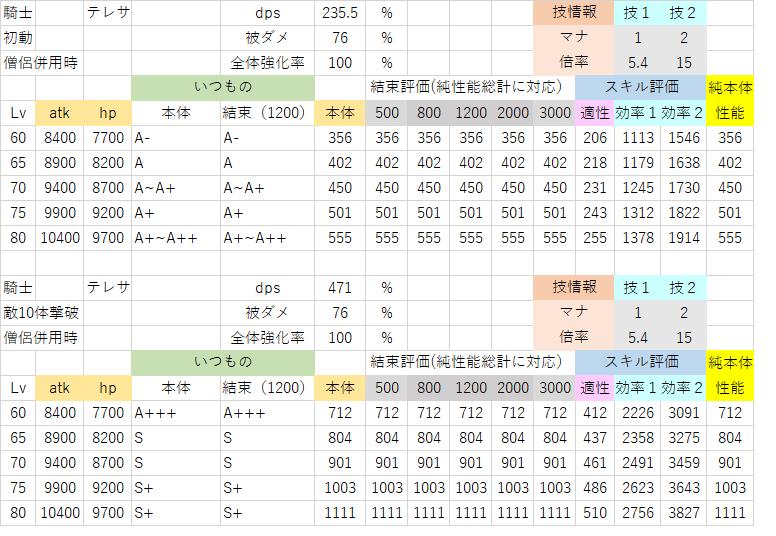 テレサ2(HP80%以上).png