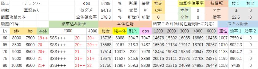 ナランハ(軍記あり、道中).png