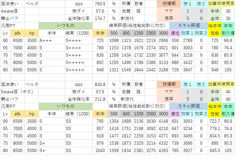 ベルタ(4~5wave・汎用).png
