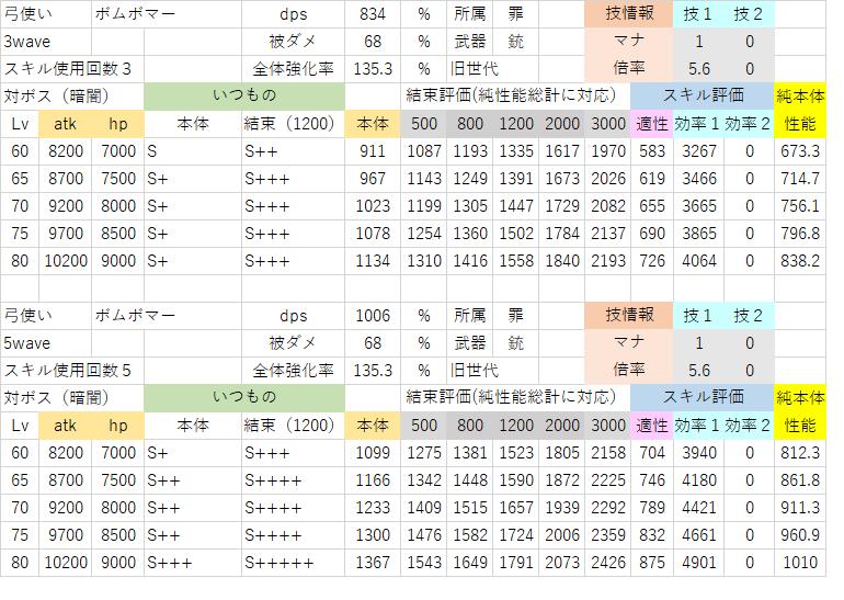 ボムボマー(3wave~5wave・スキル使用あり・対ボス).png