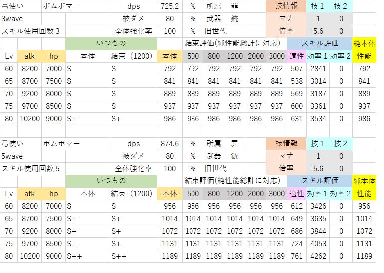 ボムボマー(3wave~5wave・スキル使用あり).png