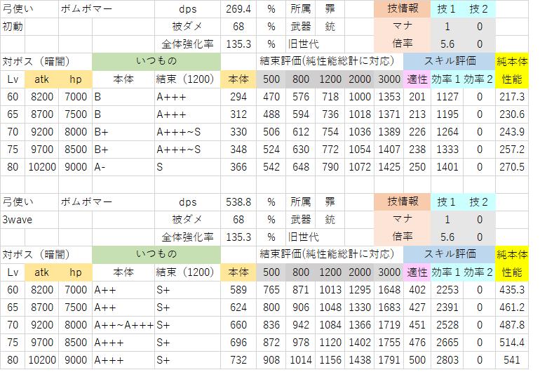 ボムボマー(初動~3wave・スキル使用なし・対ボス).png