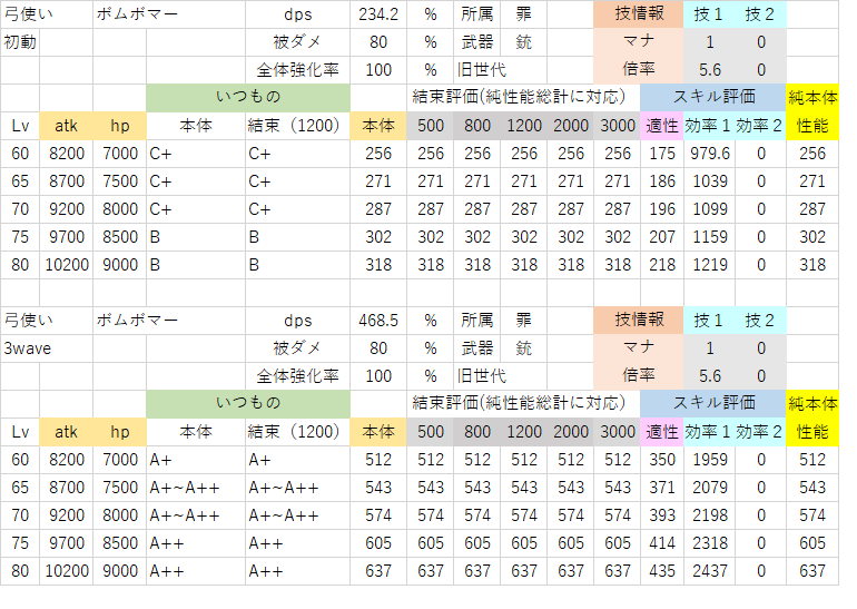 ボムボマー(初動~3wave・スキル使用なし).png