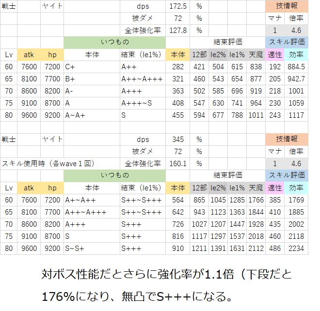 ヤイト(覚醒前).png