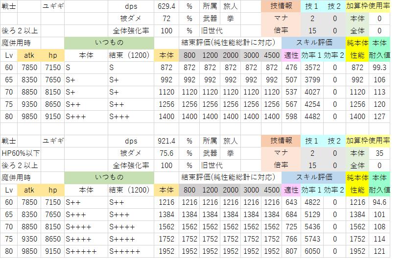 ユギギ(平常~HP60%).png