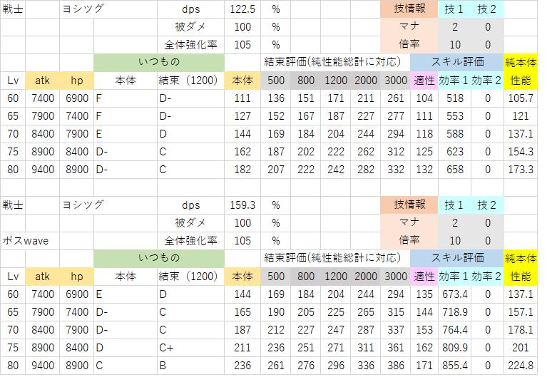 ヨシツグv1(現在・HP20%以上).png
