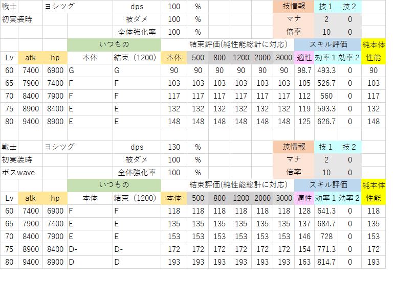 ヨシツグv1(HP20%以上).png