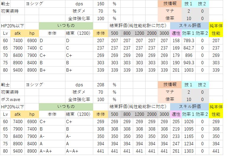 ヨシツグv1(HP20%以下).png