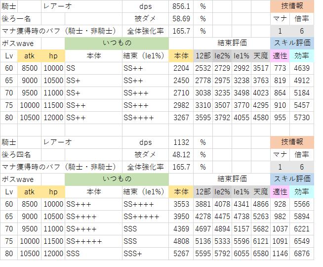 レアーオ(最高値).png