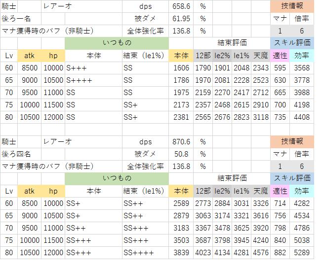 レアーオ(HP50%以上、非ボス、非騎士マナ).png