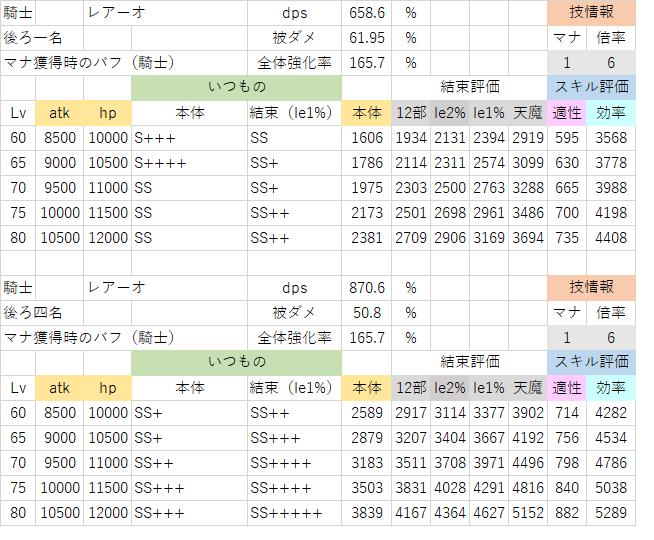 レアーオ(HP50%以上、非ボス、騎士マナ).png