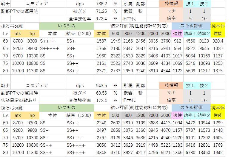 修正後コモディア(副都PT).png
