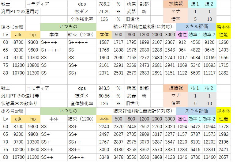 修正後コモディア(汎用PT).png