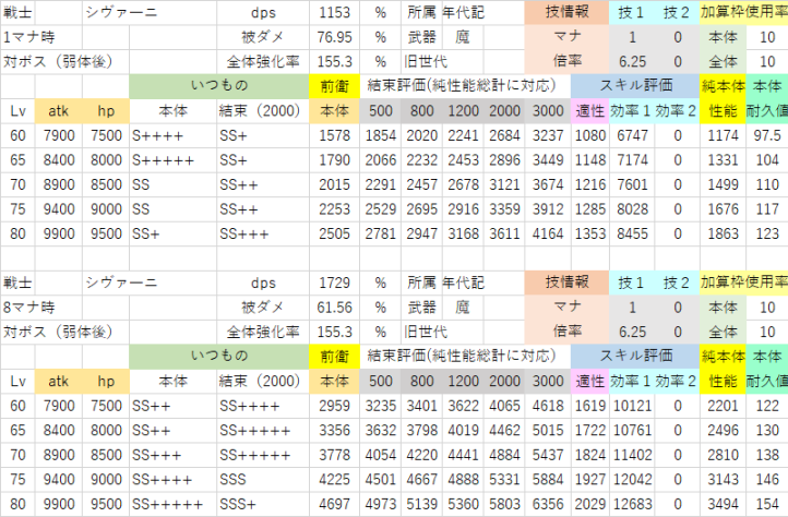 水着シヴァ―ニ(対ボス弱体後).png