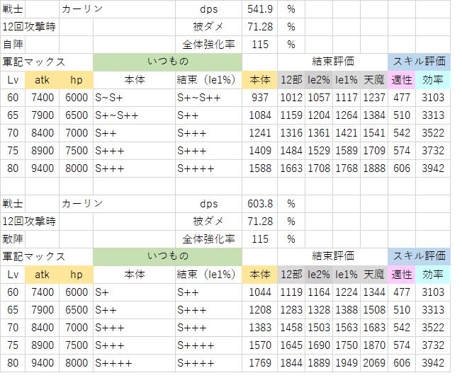 軍記カーリン(12回攻撃時).png